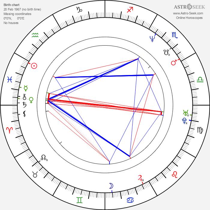 Lili Taylor - Astrology Natal Birth Chart