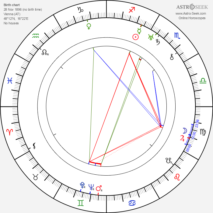 Lilia Skala - Astrology Natal Birth Chart