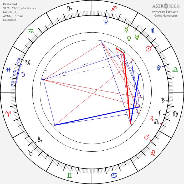 Lilian Klebow - Astrology Natal Birth Chart