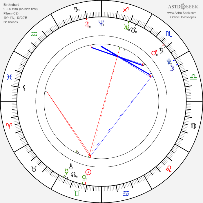 Lilian Sarah Fischerová - Astrology Natal Birth Chart