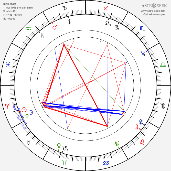 Liliana Komorowska - Astrology Natal Birth Chart