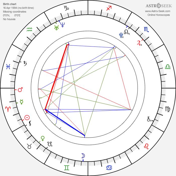 Liliana Mumy - Astrology Natal Birth Chart