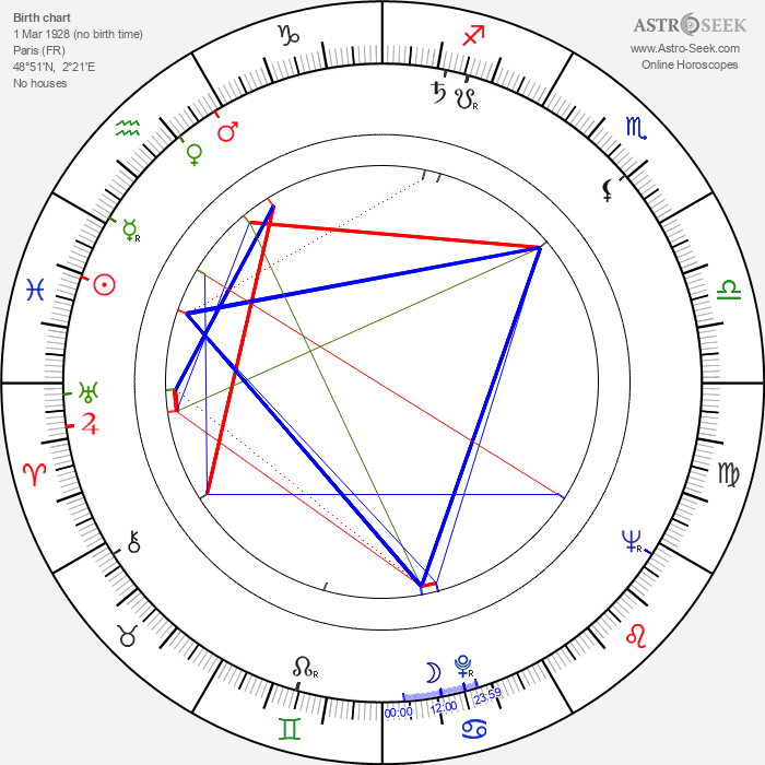 Liliane Maigné - Astrology Natal Birth Chart
