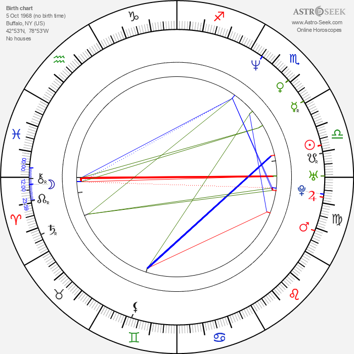 Lilith Stabs - Astrology Natal Birth Chart
