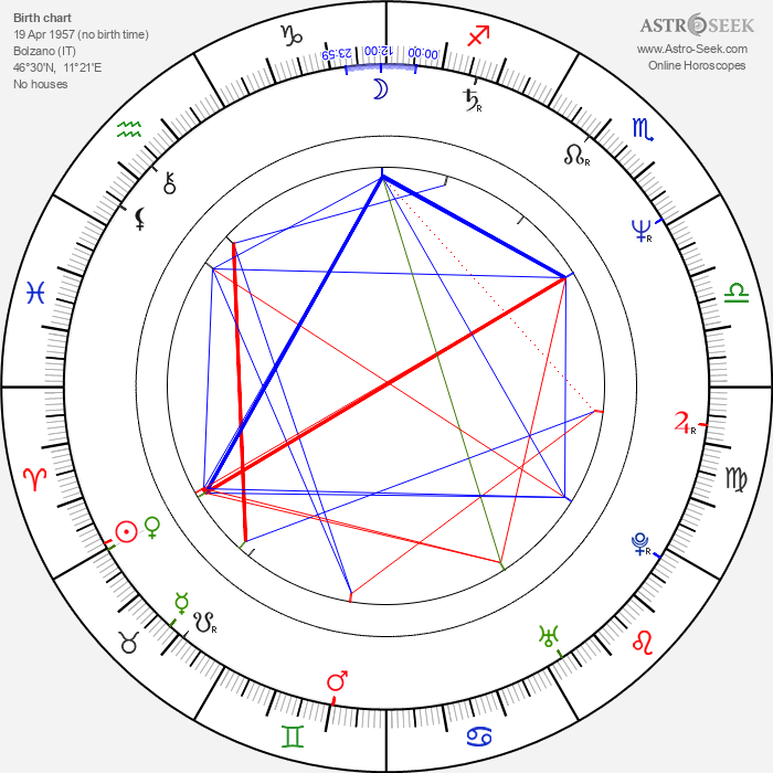 Lilli Gruber - Astrology Natal Birth Chart