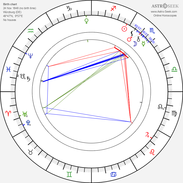 Lilli Lehmann - Astrology Natal Birth Chart