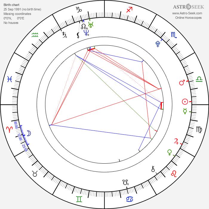 Lilli Meinhardt - Astrology Natal Birth Chart