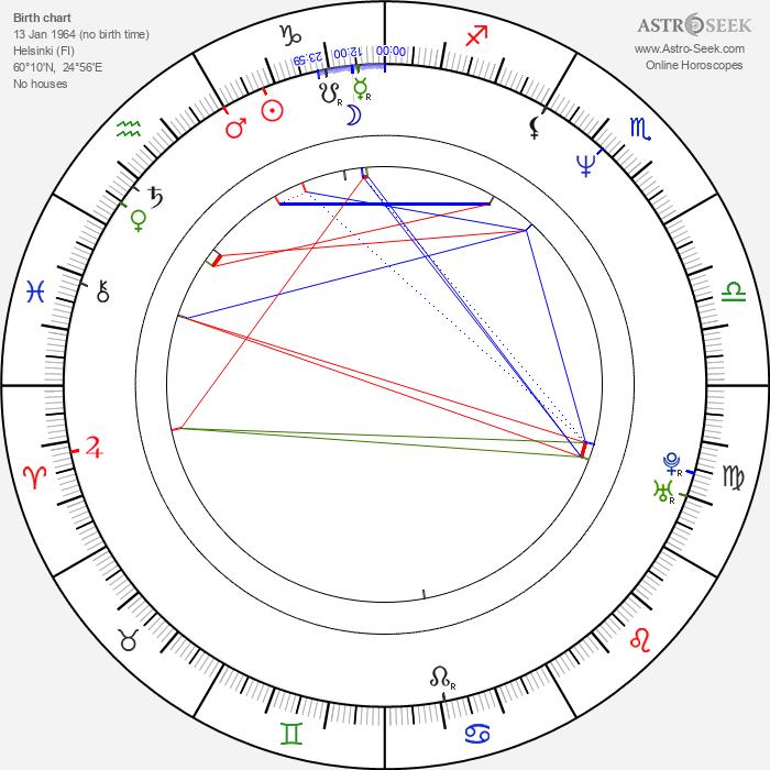 Lilli Suomalainen - Astrology Natal Birth Chart