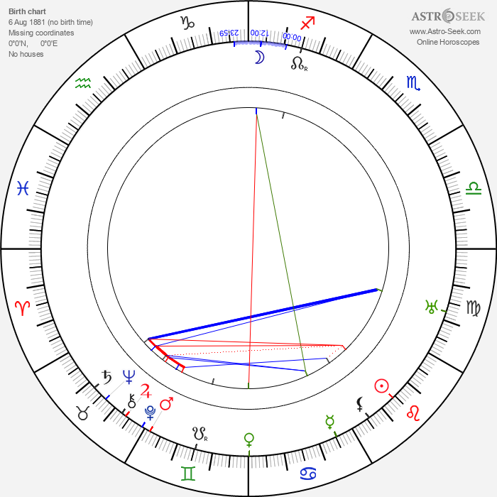 Lillian Albertson - Astrology Natal Birth Chart