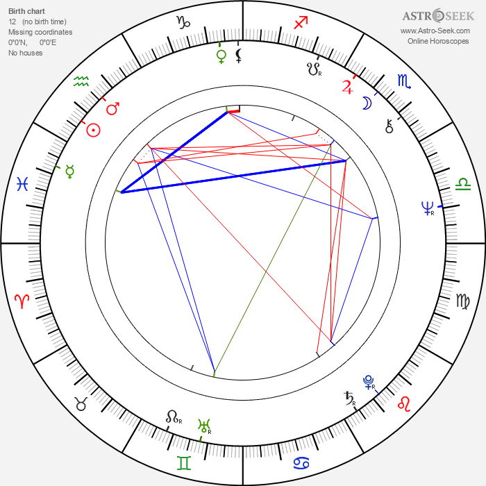 Lillian Lehman - Astrology Natal Birth Chart