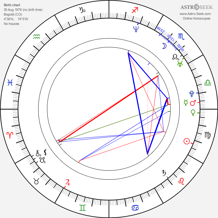 Lillo Brancato - Astrology Natal Birth Chart