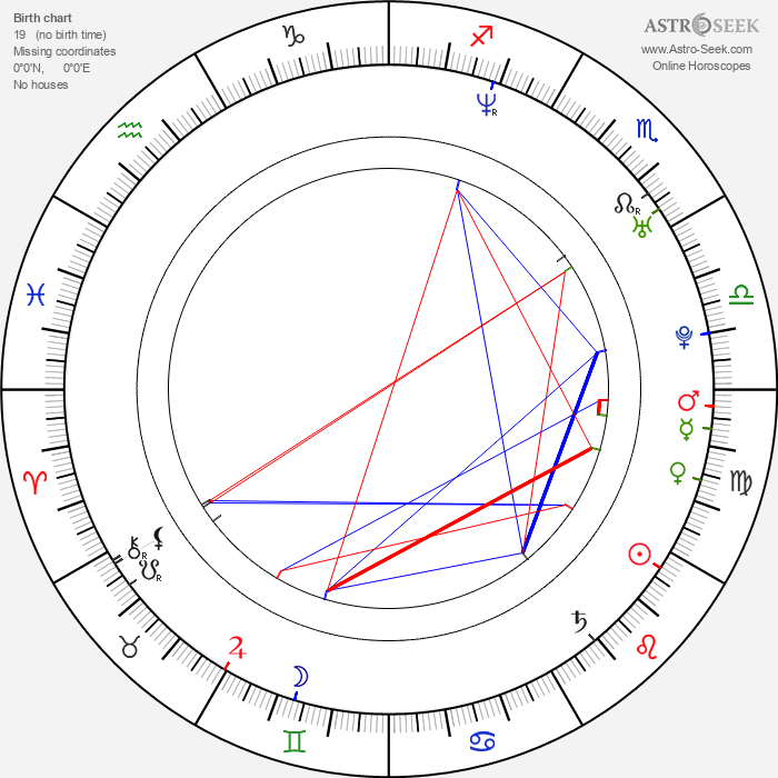 Lillo Brancato - Astrology Natal Birth Chart