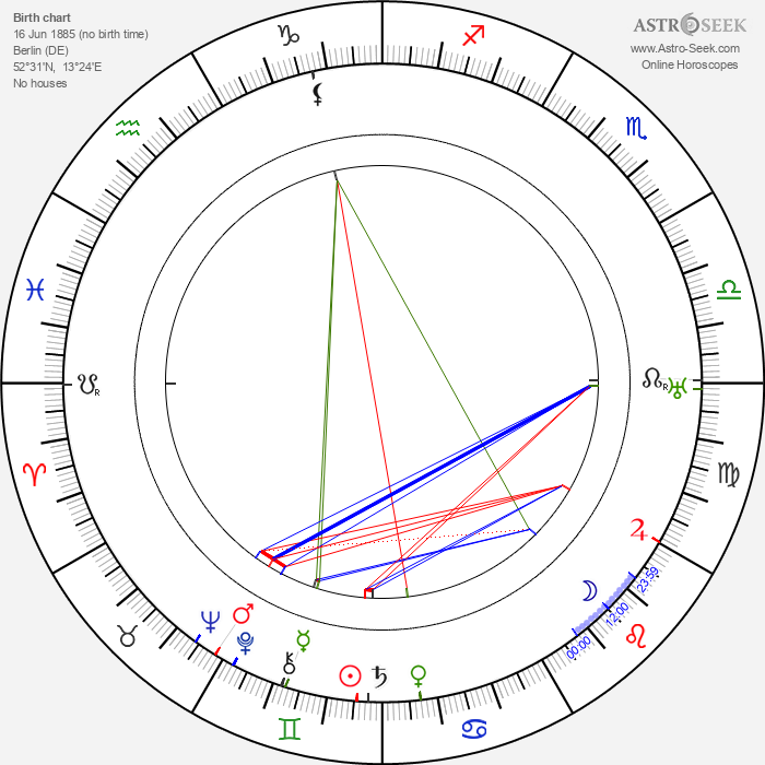 Lilly Reich - Astrology Natal Birth Chart