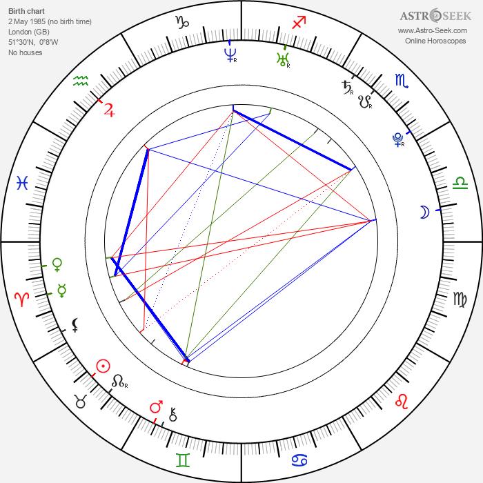 Lily Allen - Astrology Natal Birth Chart