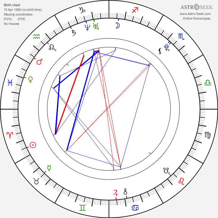 Lily Carter - Astrology Natal Birth Chart