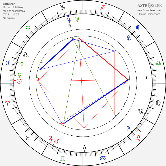 Lily Collins - Astrology Natal Birth Chart
