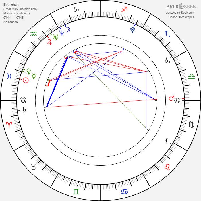 Lily Goff - Astrology Natal Birth Chart