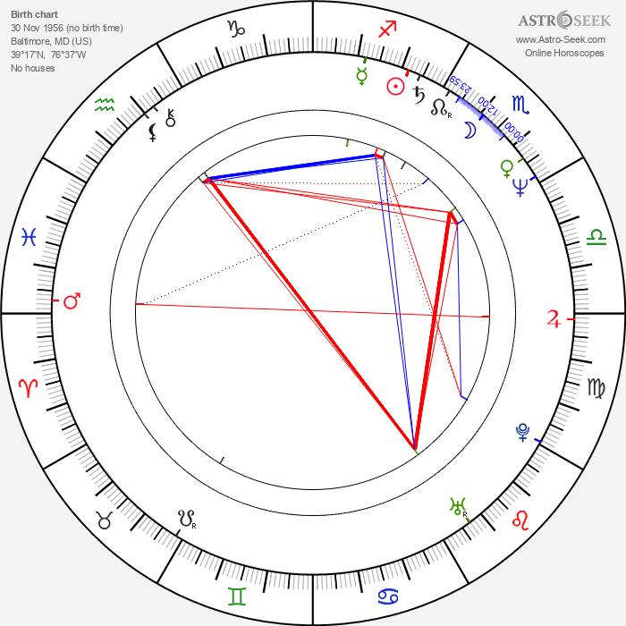 Lily Knight - Astrology Natal Birth Chart