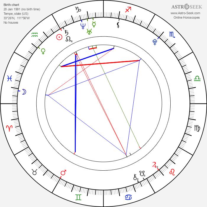 Lily LaBeau - Astrology Natal Birth Chart