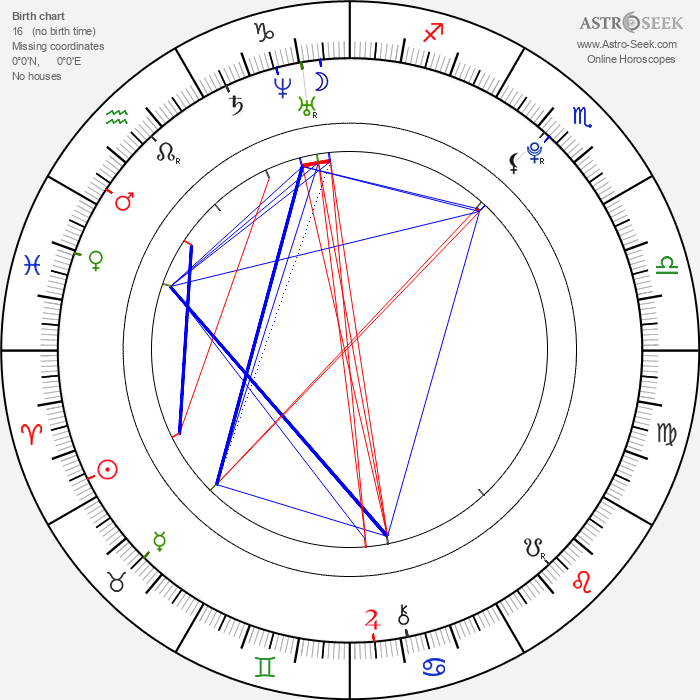 Lily Loveless - Astrology Natal Birth Chart