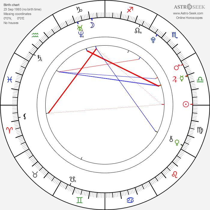 Lily Mae Harrington - Astrology Natal Birth Chart