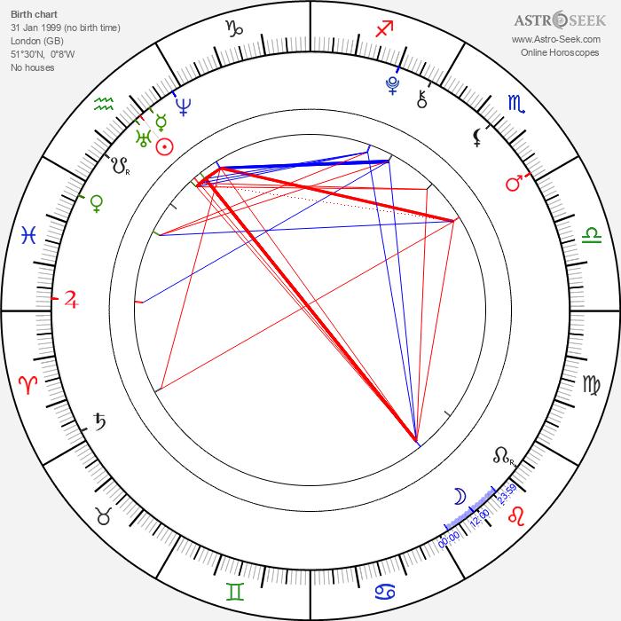 Lily Mo Sheen - Astrology Natal Birth Chart