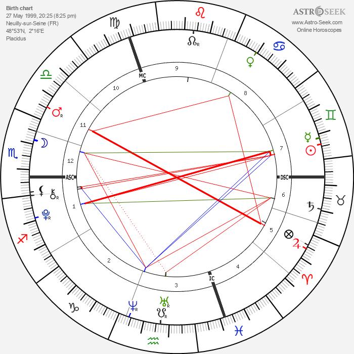 Lily-Rose Depp - Astrology Natal Birth Chart
