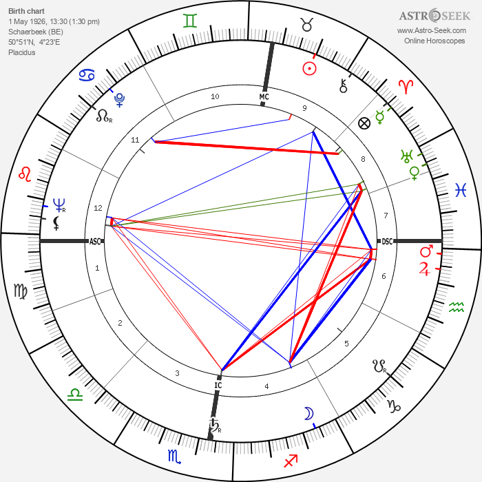Lily Vincent - Astrology Natal Birth Chart