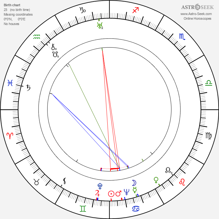 Lima Barreto - Astrology Natal Birth Chart