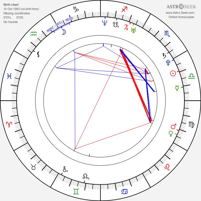 Lin Dan - Astrology Natal Birth Chart