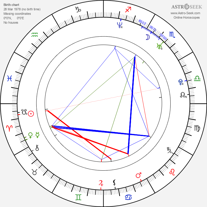 Lina Hedlund - Astrology Natal Birth Chart