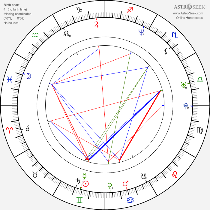 Linda Batista - Astrology Natal Birth Chart