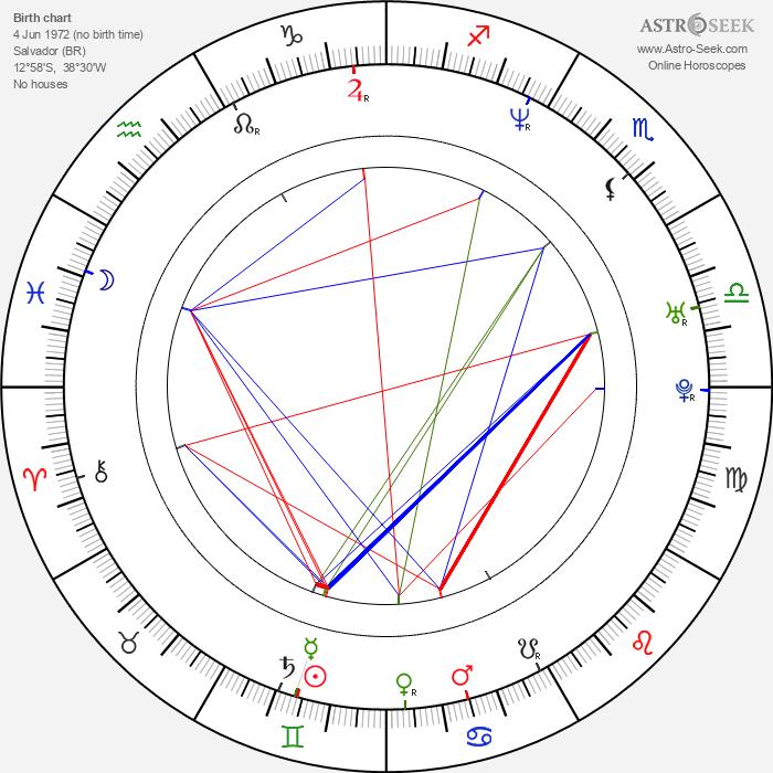 Linda Batista - Astrology Natal Birth Chart