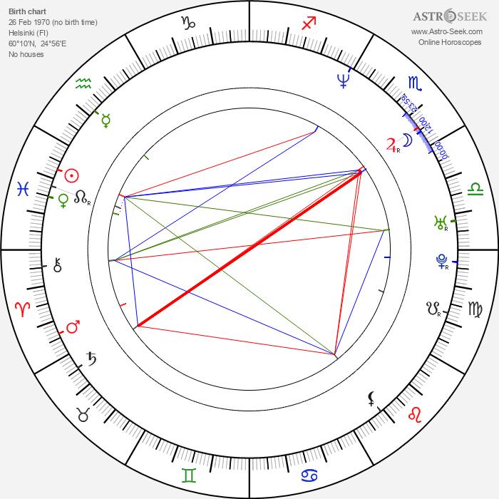 Linda Brava - Astrology Natal Birth Chart
