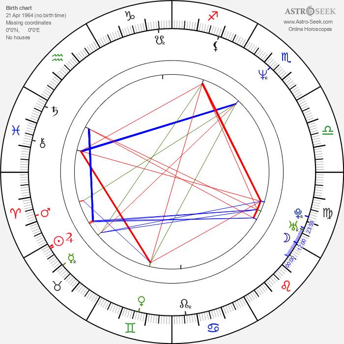 Linda Dubbeldeman - Astrology Natal Birth Chart