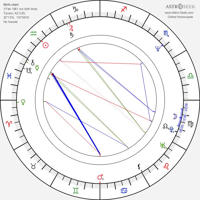 Linda Eder - Astrology Natal Birth Chart