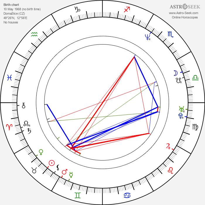 Linda Finková-Genzerová - Astrology Natal Birth Chart
