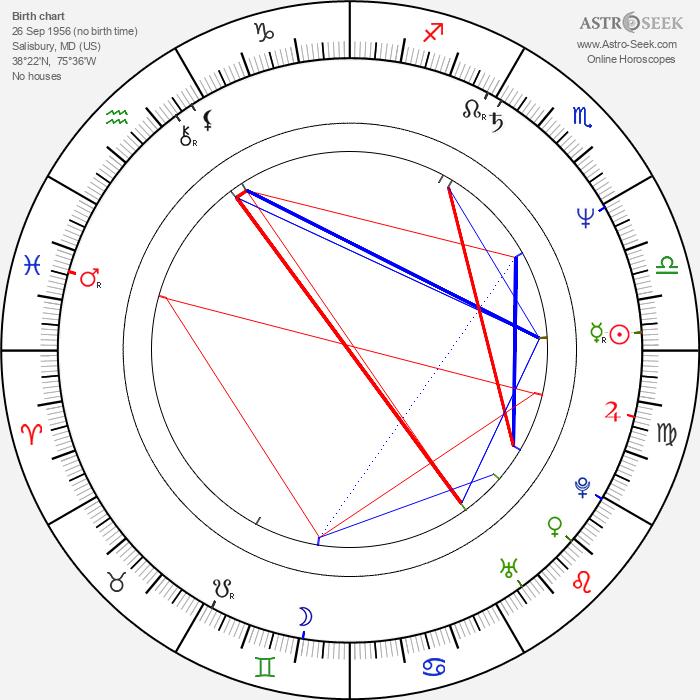 Linda Hamilton - Astrology Natal Birth Chart