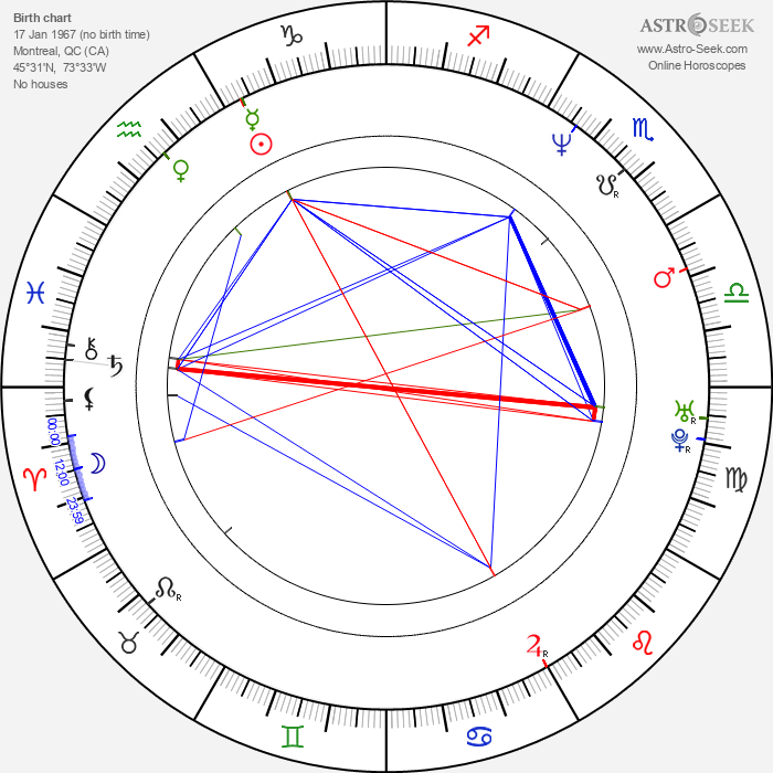 Linda Kash - Astrology Natal Birth Chart