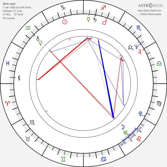 Linda Kozlowski - Astrology Natal Birth Chart