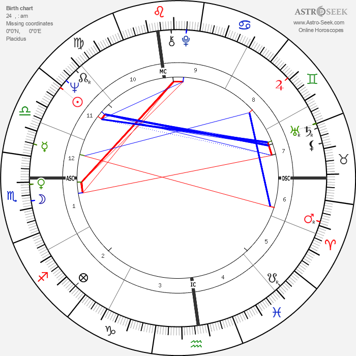 Linda McCartney - Astrology Natal Birth Chart