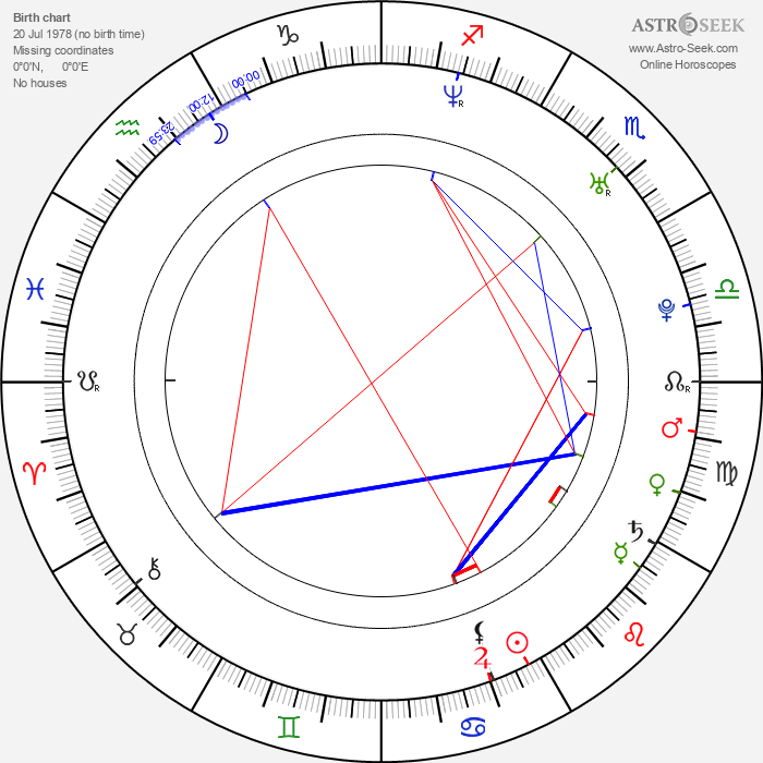 Linda Mertens - Astrology Natal Birth Chart