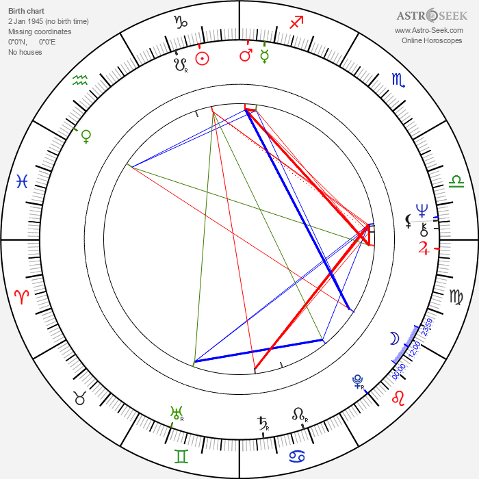 Linda Peretz - Astrology Natal Birth Chart