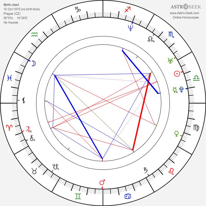 Linda Rybová - Astrology Natal Birth Chart