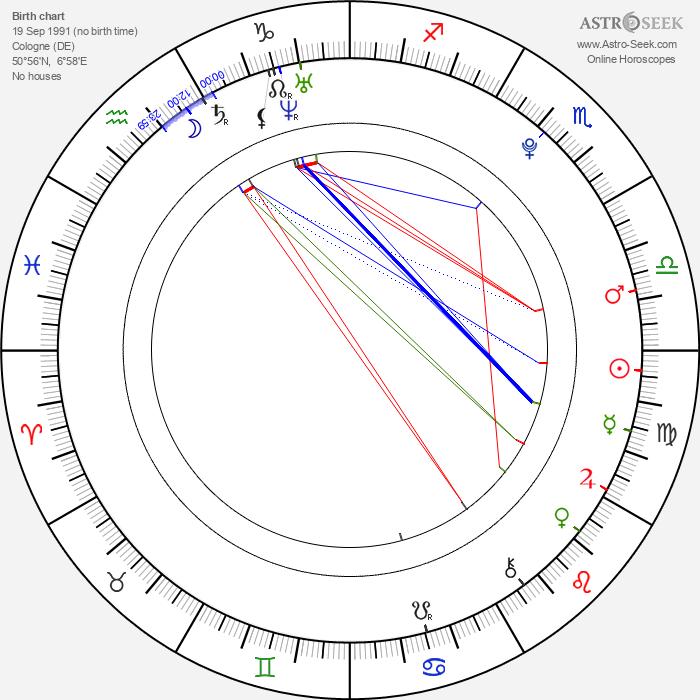 Linda Teodosiu - Astrology Natal Birth Chart