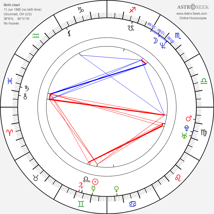 Linda Vester - Astrology Natal Birth Chart