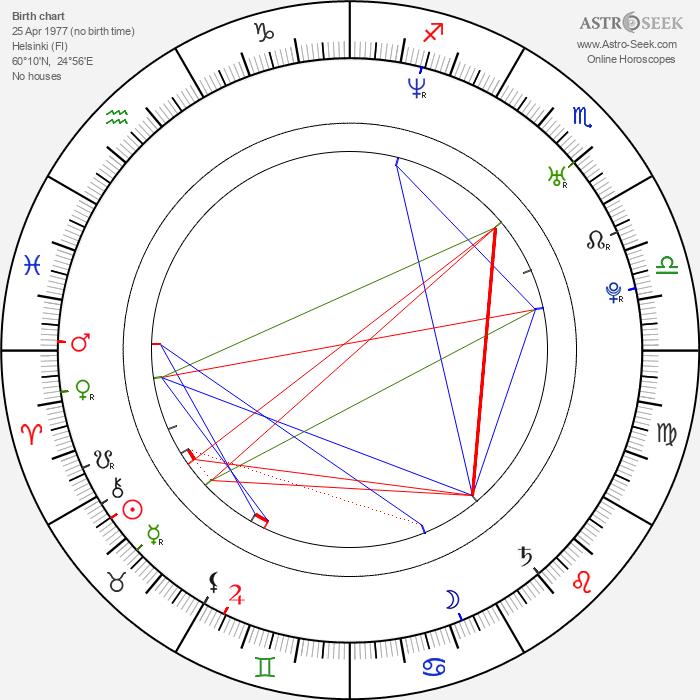 Linda Zilliacus - Astrology Natal Birth Chart