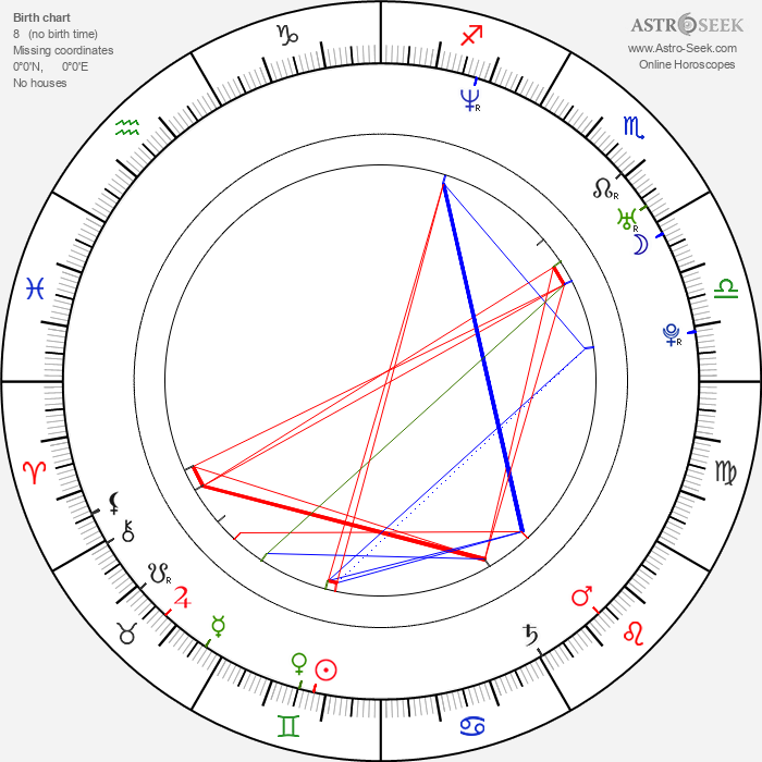 Lindsay Davenport - Astrology Natal Birth Chart
