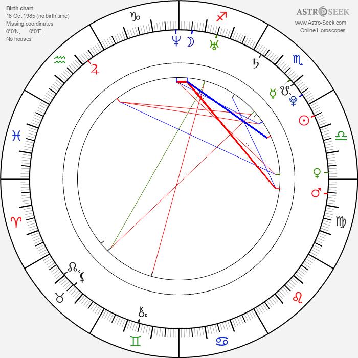 Lindsay Farris - Astrology Natal Birth Chart