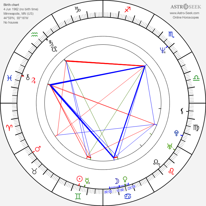 Lindsay Frost - Astrology Natal Birth Chart